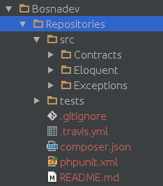 repository_directory_structure